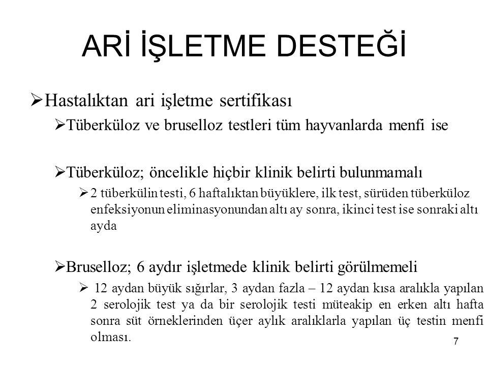 ARİ İŞLETME DESTEĞİ Hastalıktan ari işletme sertifikası