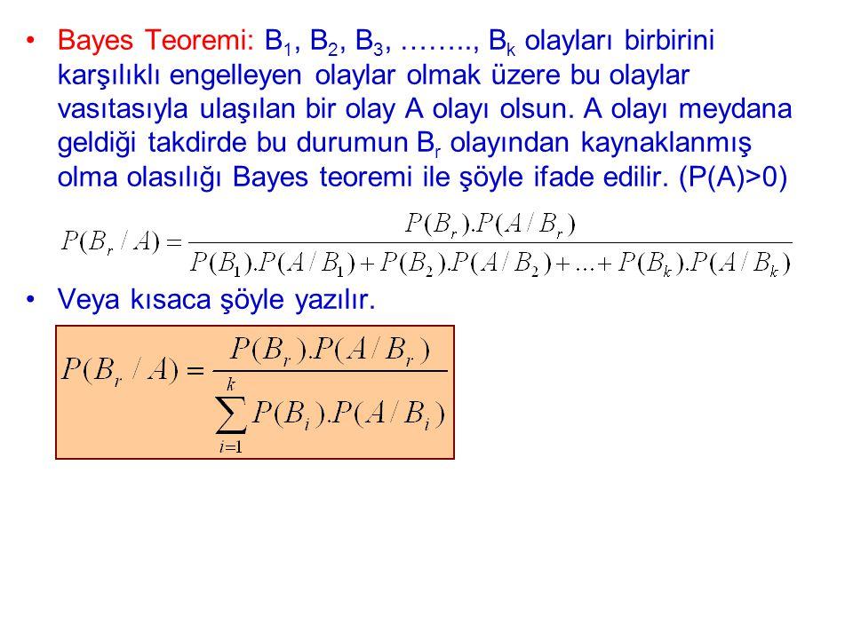 Bayes Teoremi: B1, B2, B3, …….., Bk olayları birbirini karşılıklı engelleyen olaylar olmak üzere bu olaylar vasıtasıyla ulaşılan bir olay A olayı olsun. A olayı meydana geldiği takdirde bu durumun Br olayından kaynaklanmış olma olasılığı Bayes teoremi ile şöyle ifade edilir. (P(A)>0)