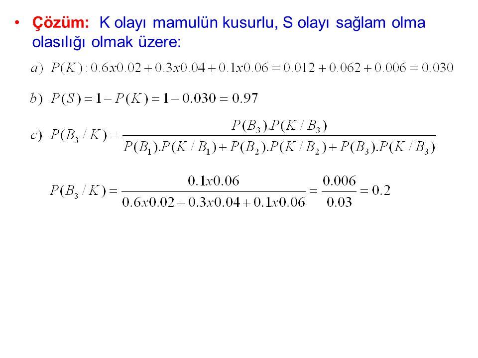 Çözüm: K olayı mamulün kusurlu, S olayı sağlam olma olasılığı olmak üzere: