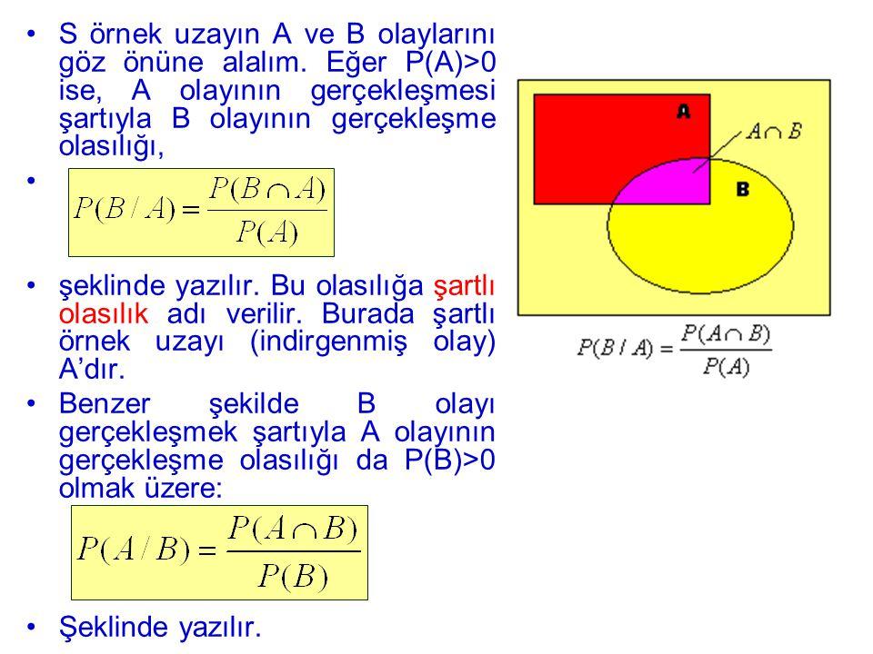 S örnek uzayın A ve B olaylarını göz önüne alalım