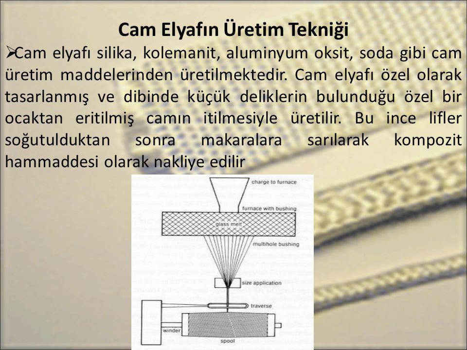 Cam Elyafın Üretim Tekniği