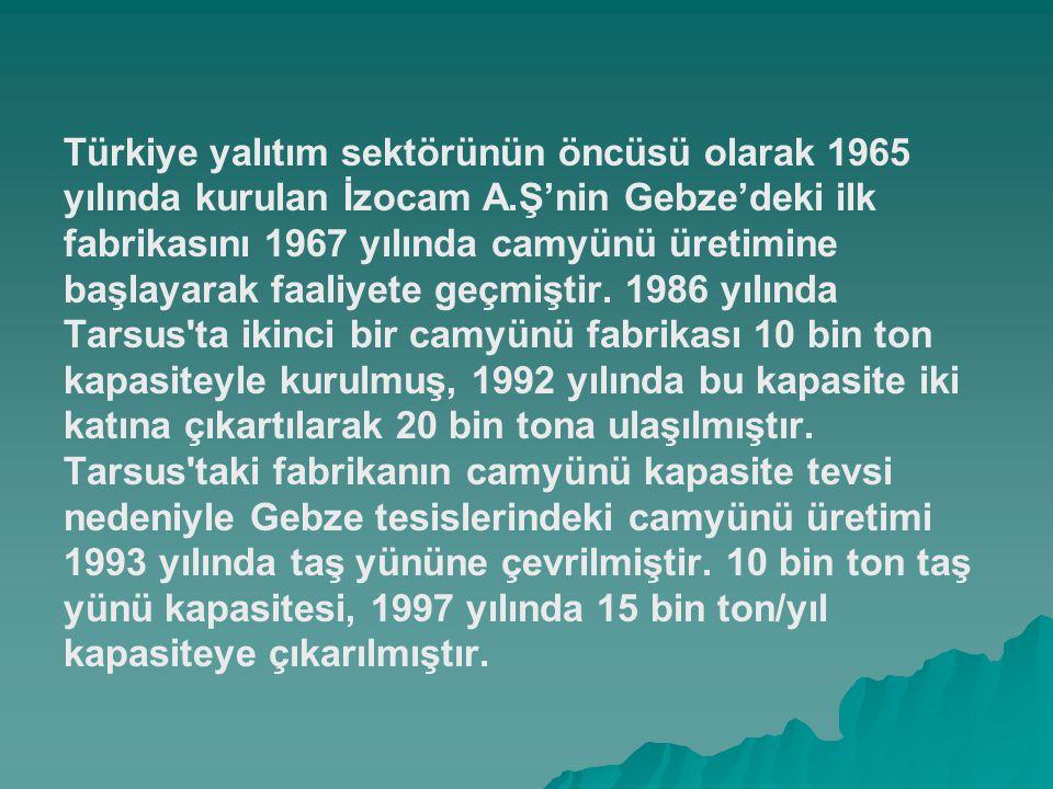 Türkiye yalıtım sektörünün öncüsü olarak 1965 yılında kurulan İzocam A