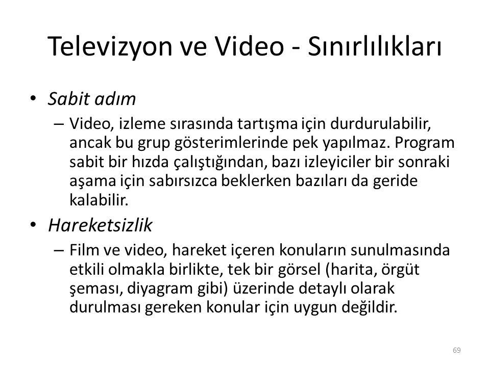 Televizyon ve Video - Sınırlılıkları