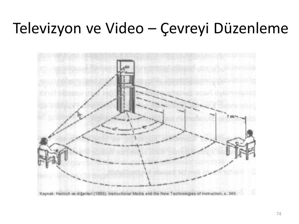 Televizyon ve Video – Çevreyi Düzenleme