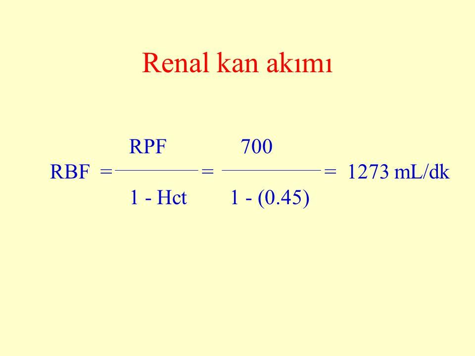 Renal kan akımı RPF 700. RBF = = = 1273 mL/dk.