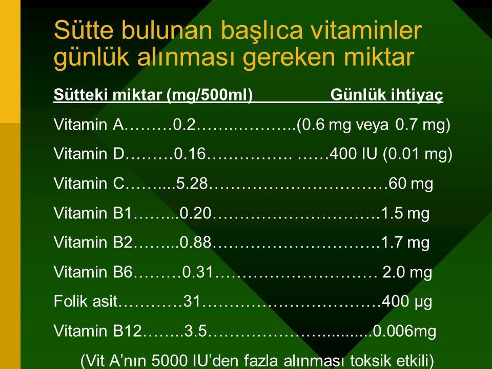 Sütte bulunan başlıca vitaminler günlük alınması gereken miktar