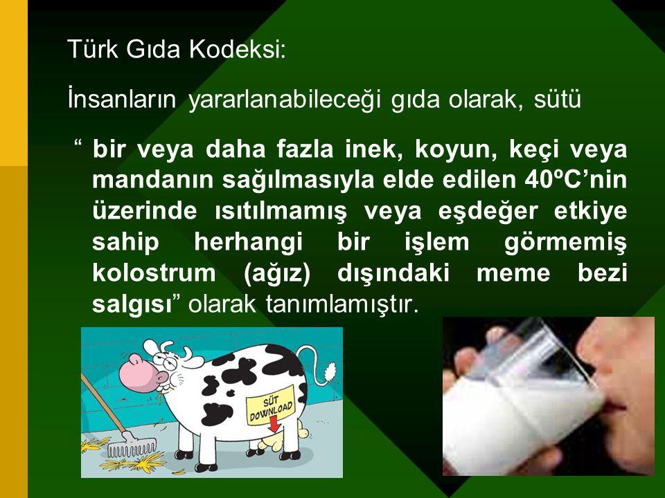 Türk Gıda Kodeksi: İnsanların yararlanabileceği gıda olarak, sütü.