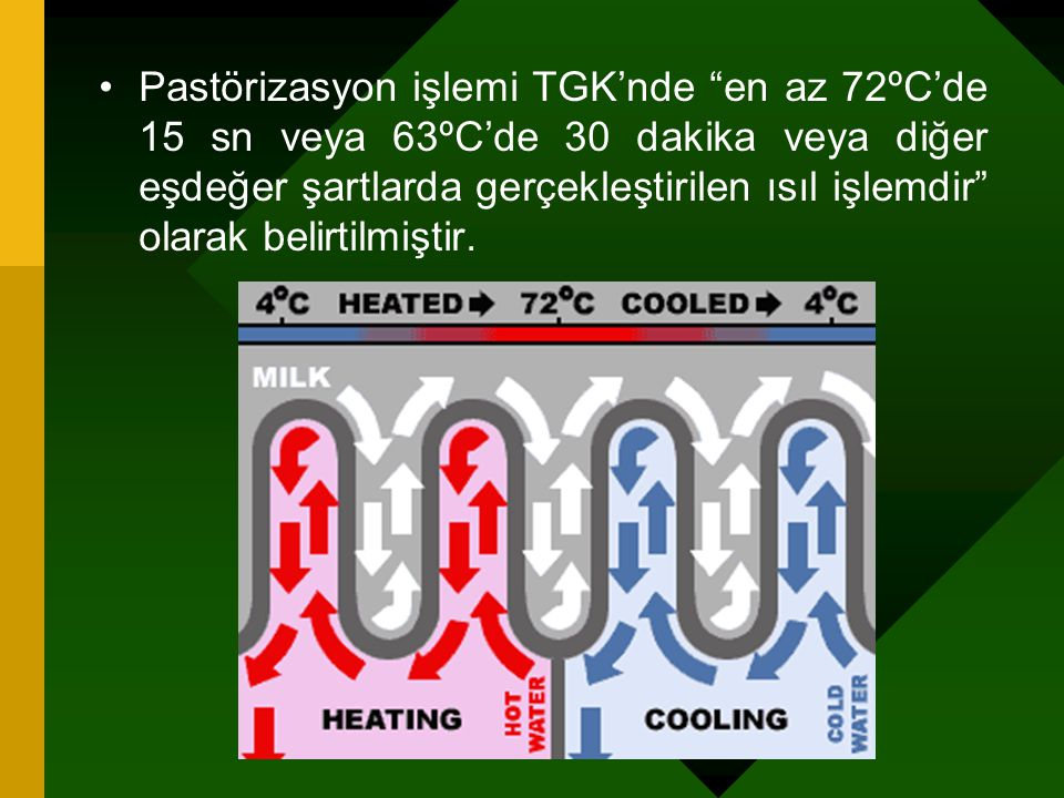 Pastörizasyon işlemi TGK'nde en az 72ºC'de 15 sn veya 63ºC'de 30 dakika veya diğer eşdeğer şartlarda gerçekleştirilen ısıl işlemdir olarak belirtilmiştir.