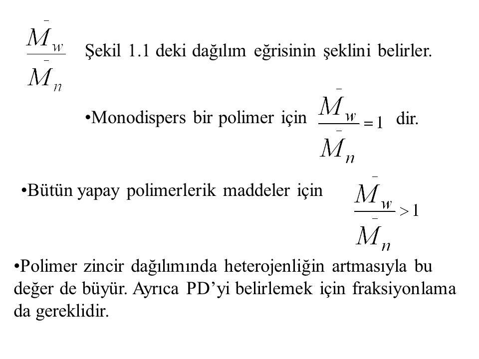Şekil 1.1 deki dağılım eğrisinin şeklini belirler.