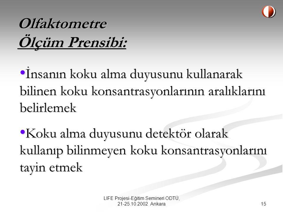 Olfaktometre Ölçüm Prensibi: