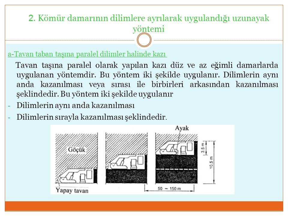 2. Kömür damarının dilimlere ayrılarak uygulandığı uzunayak yöntemi