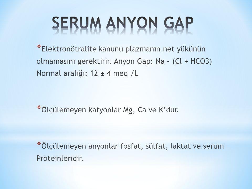 SERUM ANYON GAP Elektronötralite kanunu plazmanın net yükünün