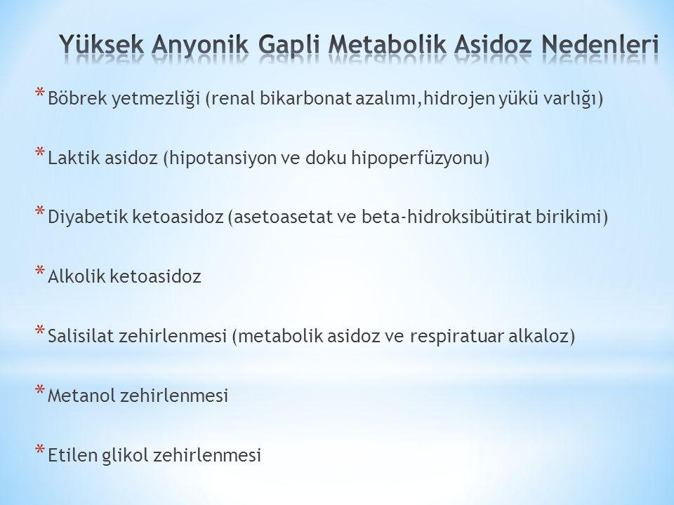 Yüksek Anyonik Gapli Metabolik Asidoz Nedenleri