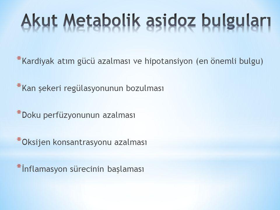 Akut Metabolik asidoz bulguları