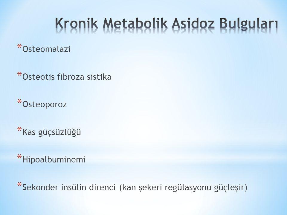 Kronik Metabolik Asidoz Bulguları