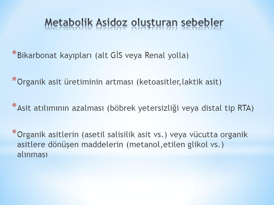 Metabolik Asidoz oluşturan sebebler