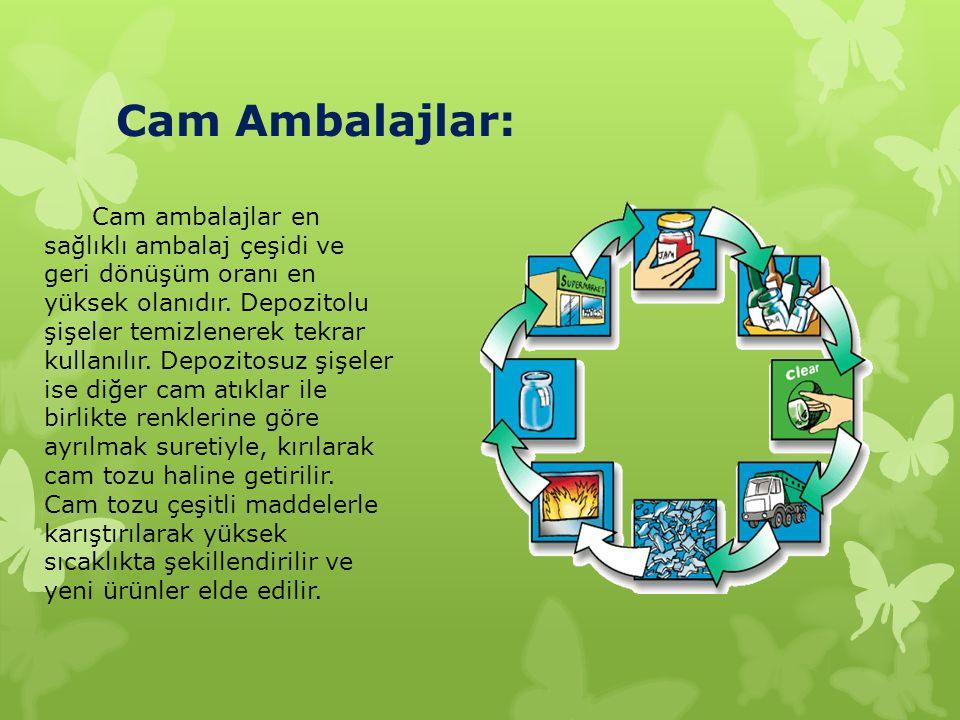Cam Ambalajlar: