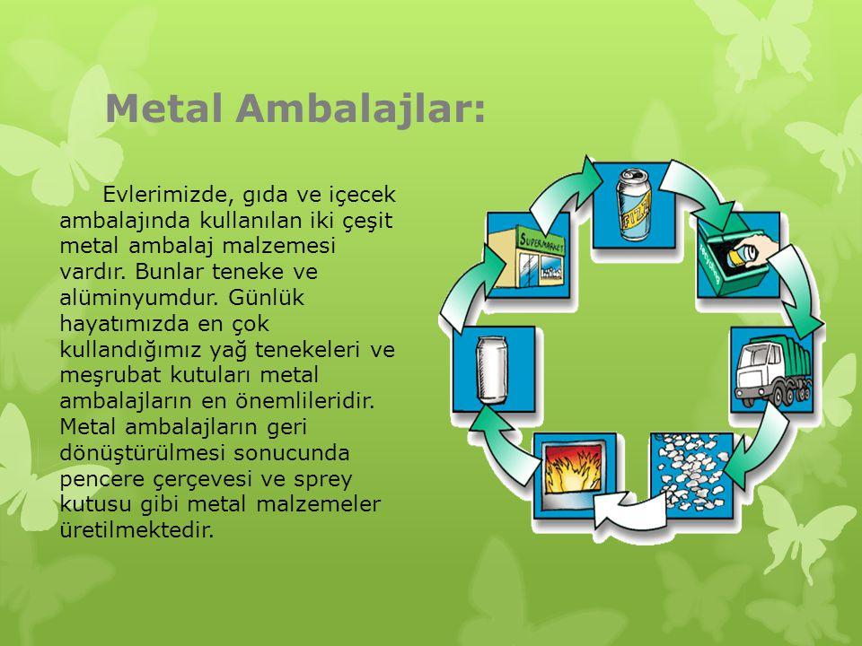 Metal Ambalajlar: