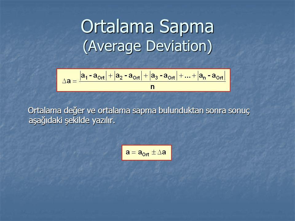 Ortalama Sapma (Average Deviation)