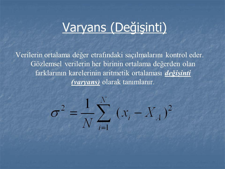 Varyans (Değişinti)