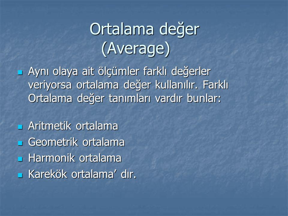Ortalama değer (Average)