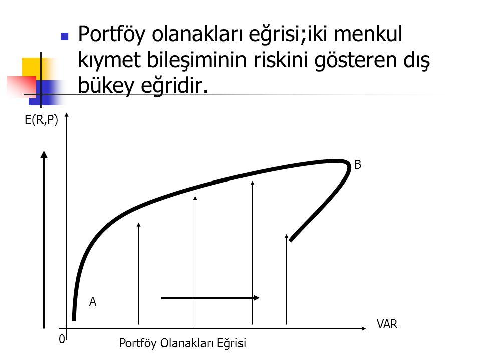 Portföy olanakları eğrisi;iki menkul kıymet bileşiminin riskini gösteren dış bükey eğridir.