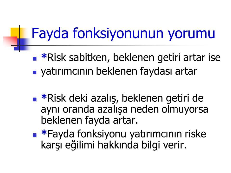 Fayda fonksiyonunun yorumu