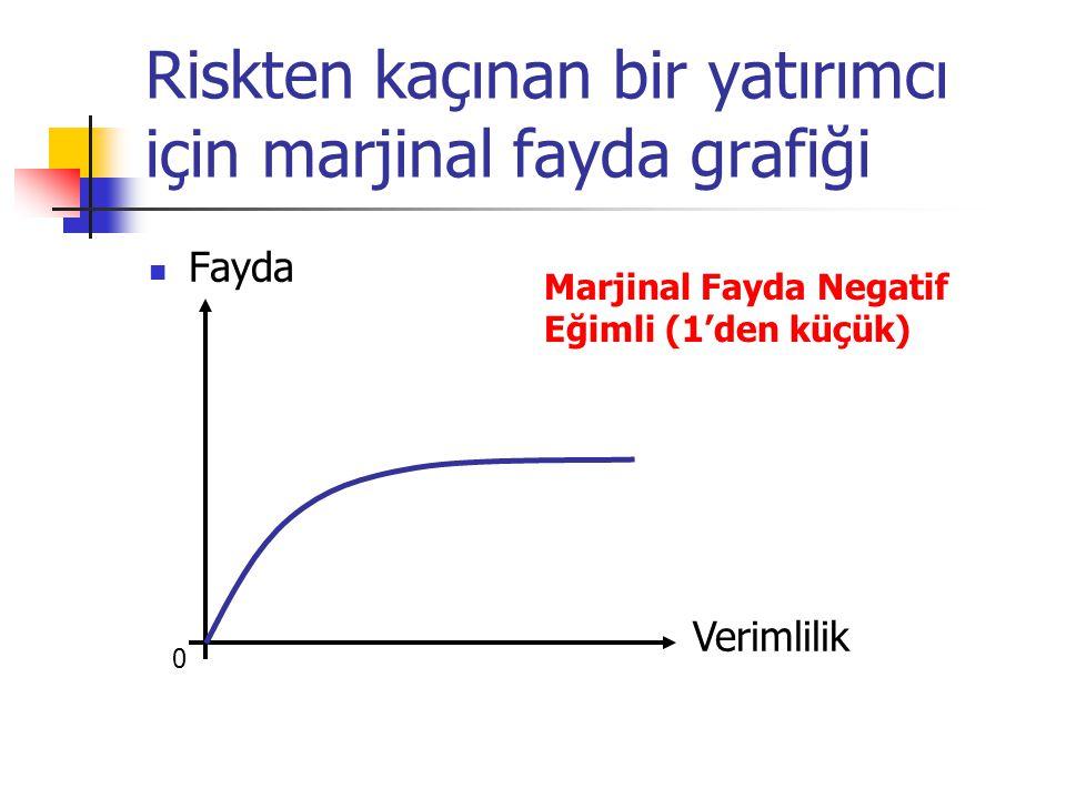 Riskten kaçınan bir yatırımcı için marjinal fayda grafiği