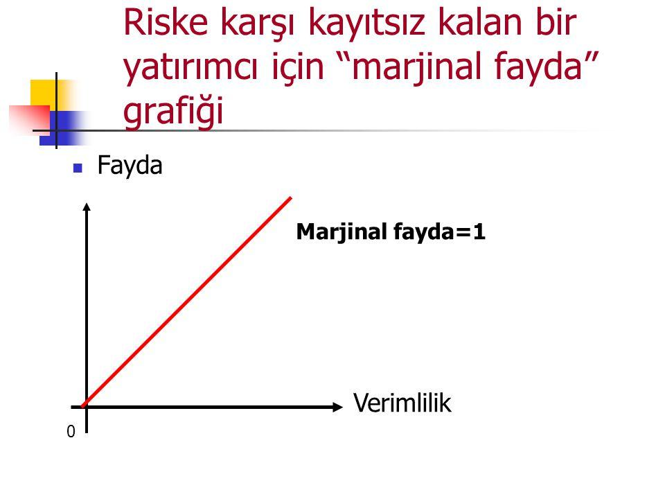 Riske karşı kayıtsız kalan bir yatırımcı için marjinal fayda grafiği