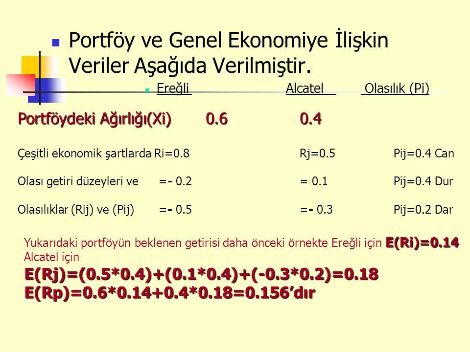 Portföy ve Genel Ekonomiye İlişkin Veriler Aşağıda Verilmiştir.