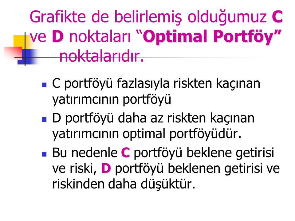Grafikte de belirlemiş olduğumuz C ve D noktaları Optimal Portföy