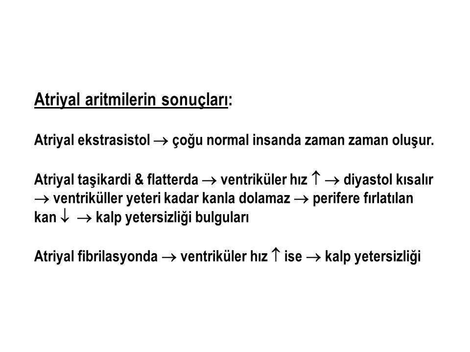 Atriyal aritmilerin sonuçları: