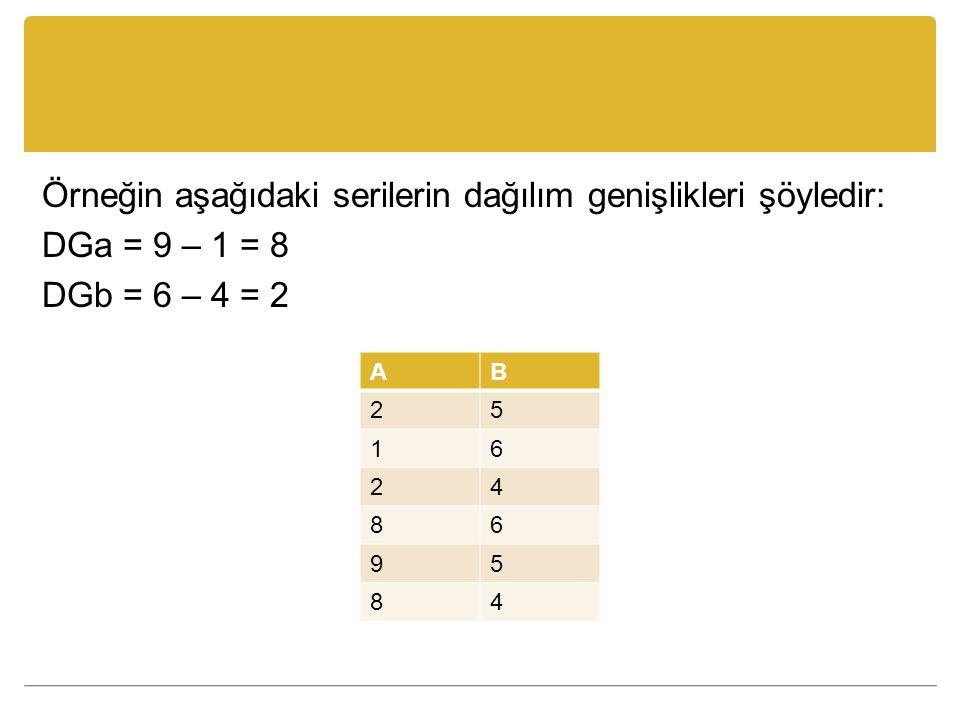 Örneğin aşağıdaki serilerin dağılım genişlikleri şöyledir: DGa = 9 – 1 = 8 DGb = 6 – 4 = 2