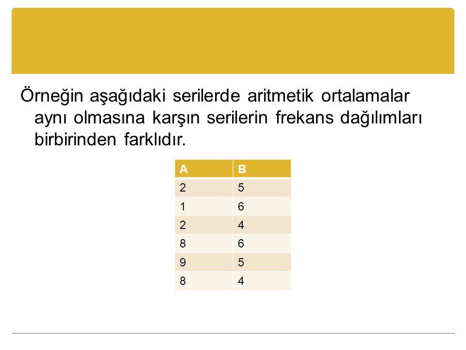 Örneğin aşağıdaki serilerde aritmetik ortalamalar aynı olmasına karşın serilerin frekans dağılımları birbirinden farklıdır.