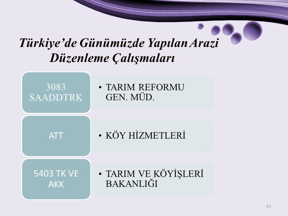 Türkiye'de Günümüzde Yapılan Arazi Düzenleme Çalışmaları