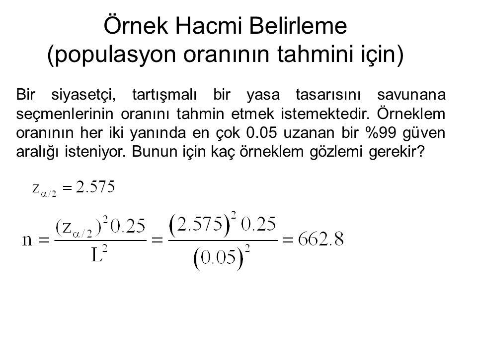 Örnek Hacmi Belirleme (populasyon oranının tahmini için)