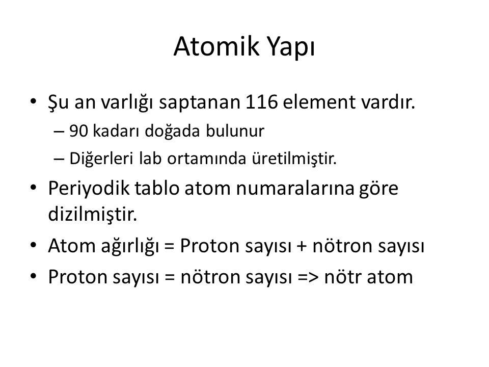 Atomik Yapı Şu an varlığı saptanan 116 element vardır.