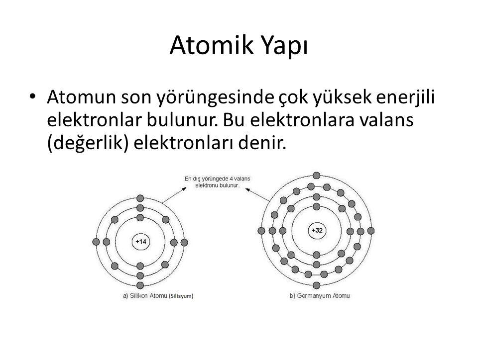 Atomik Yapı Atomun son yörüngesinde çok yüksek enerjili elektronlar bulunur.
