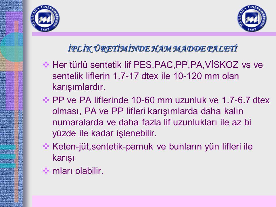 İPLİK ÜRETİMİNDE HAM MADDE PALETİ