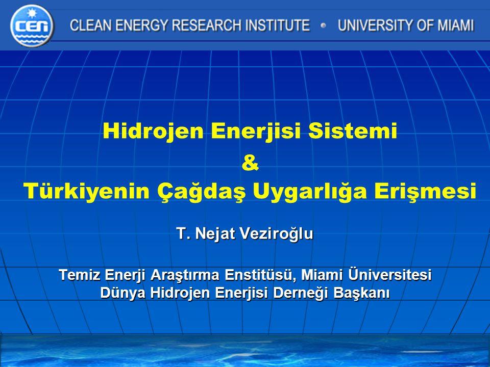 Hidrojen Enerjisi Sistemi & Türkiyenin Çağdaş Uygarlığa Erişmesi