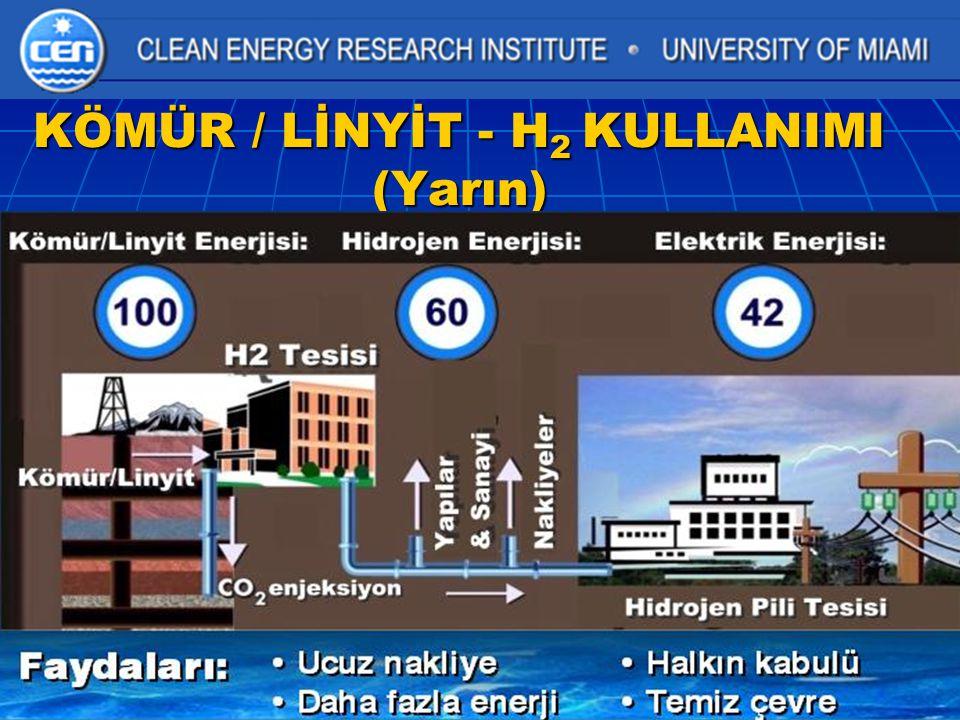 KÖMÜR / LİNYİT - H2 KULLANIMI (Yarın)