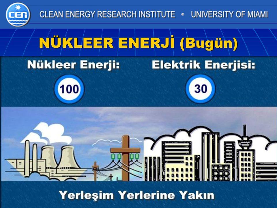 NÜKLEER ENERJİ (Bugün)