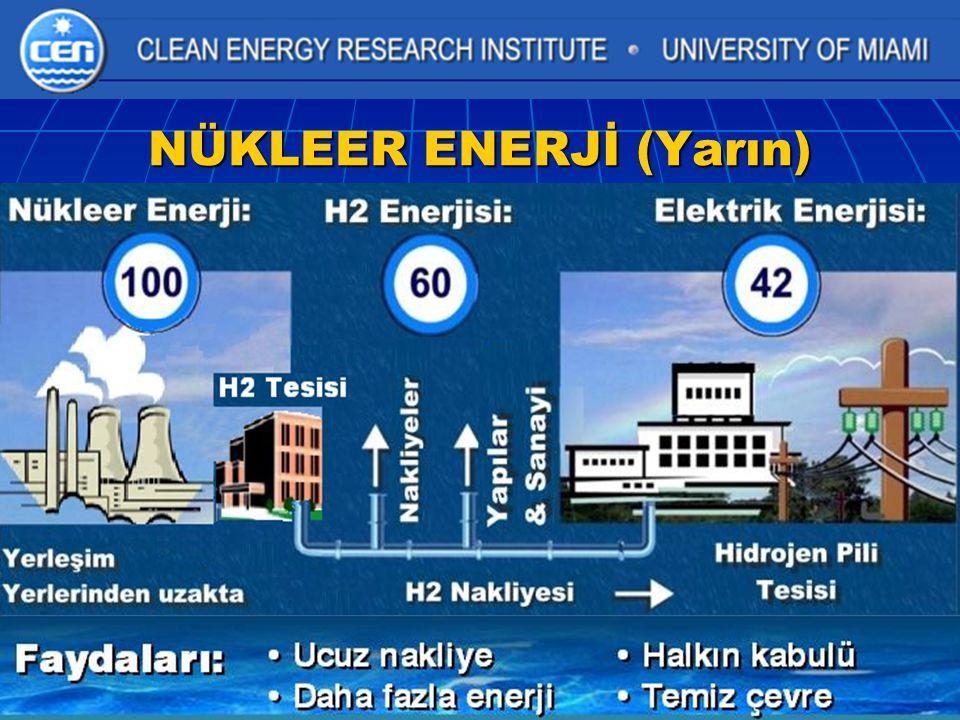 NÜKLEER ENERJİ (Yarın)