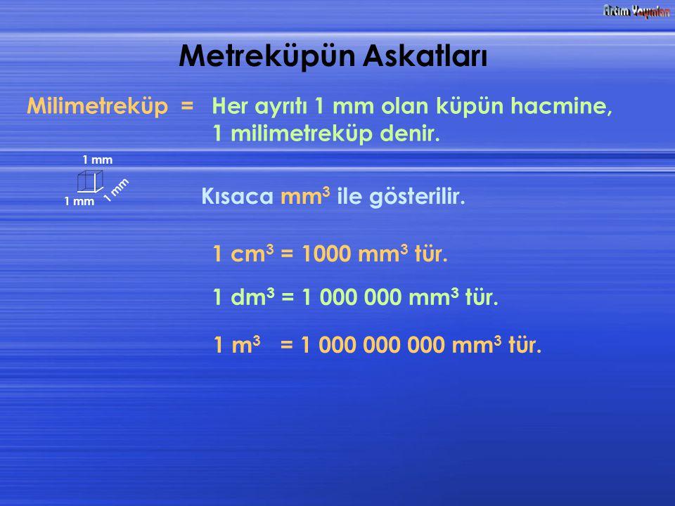 Metreküpün Askatları Milimetreküp =