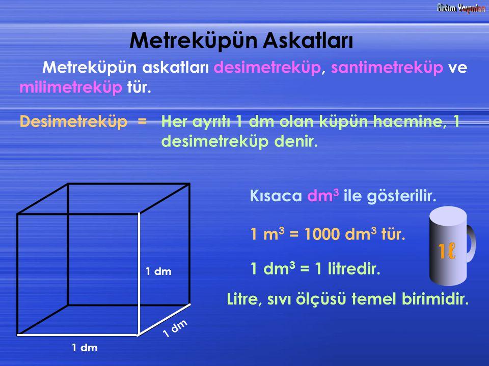 Metreküpün Askatları Metreküpün askatları desimetreküp, santimetreküp ve milimetreküp tür. Desimetreküp =