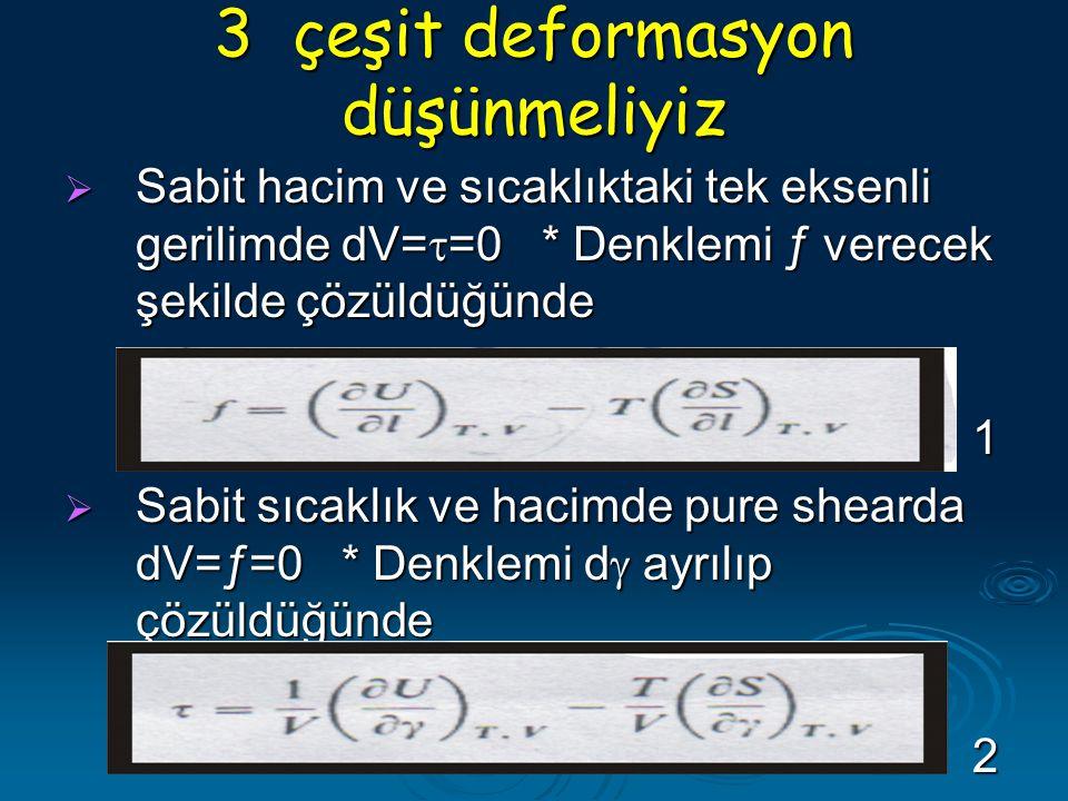 3 çeşit deformasyon düşünmeliyiz