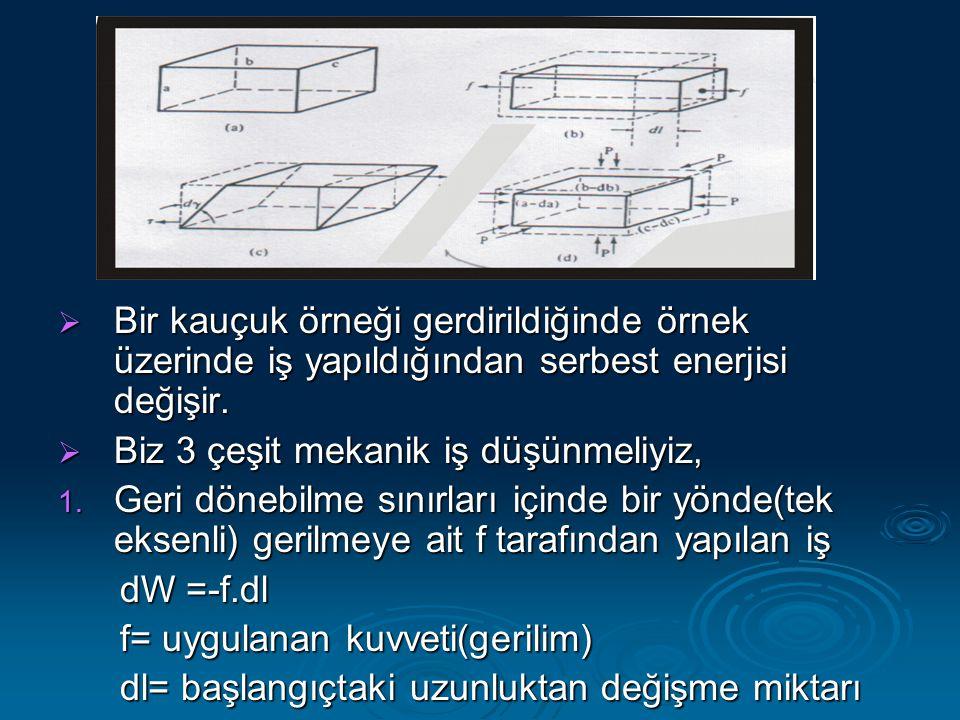 Bir kauçuk örneği gerdirildiğinde örnek üzerinde iş yapıldığından serbest enerjisi değişir.