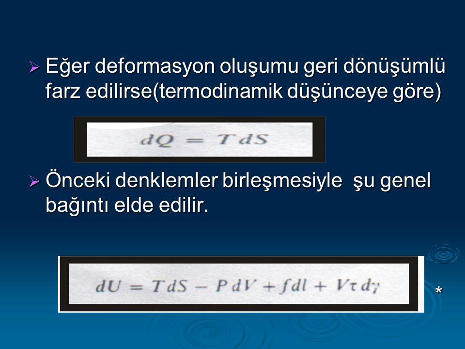 Eğer deformasyon oluşumu geri dönüşümlü farz edilirse(termodinamik düşünceye göre)