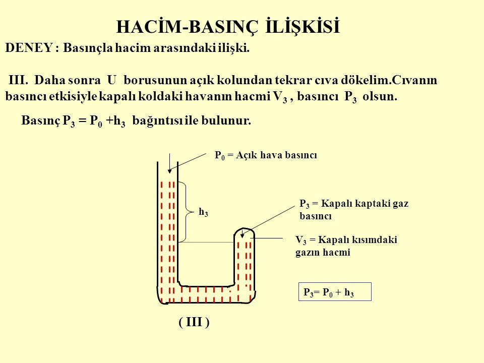 HACİM-BASINÇ İLİŞKİSİ