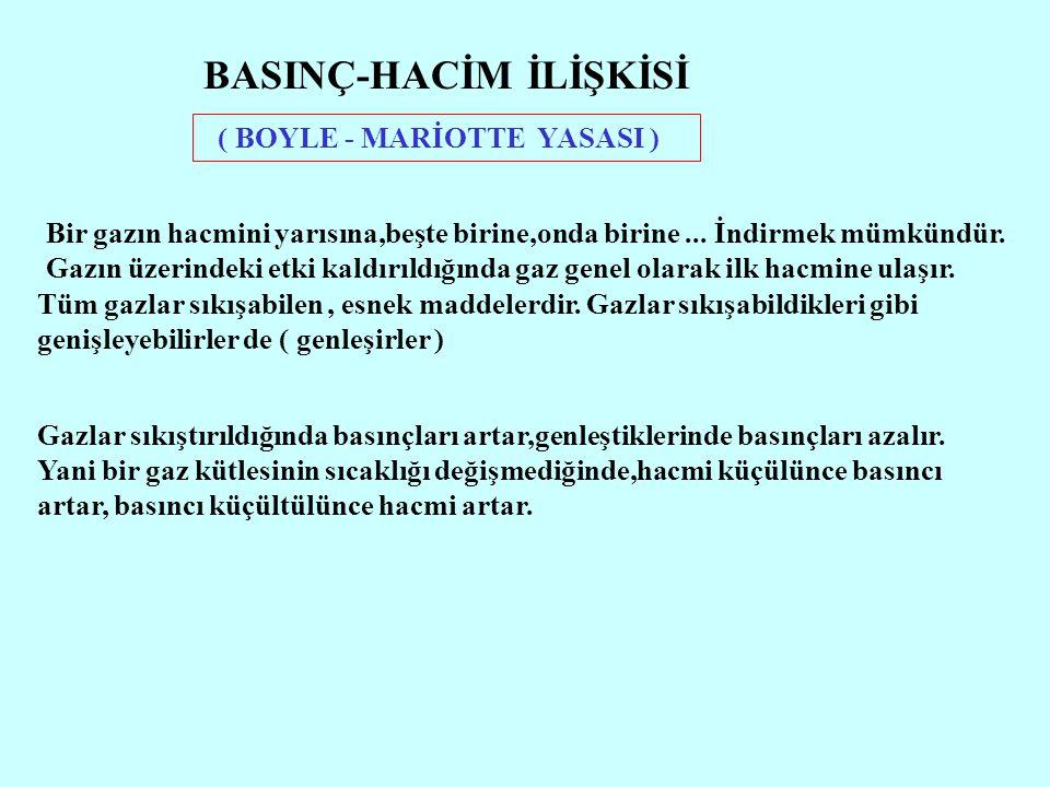 BASINÇ-HACİM İLİŞKİSİ